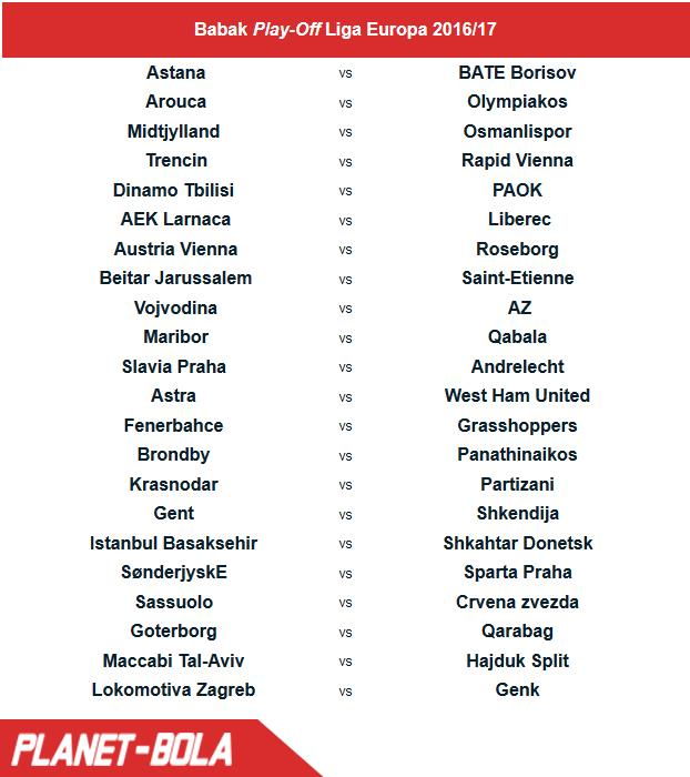 Hasil Resmi Undian Babak Playoff Europa League 2016/2017