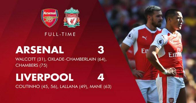 Arsenal Takluk di Emirates Stadium dari Liverpool di Laga Perdana Liga Inggris