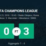 Dikalahkan Porto, Roma Gagal Lolos