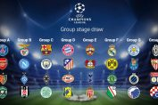 Final Drawning UEFA Champions League