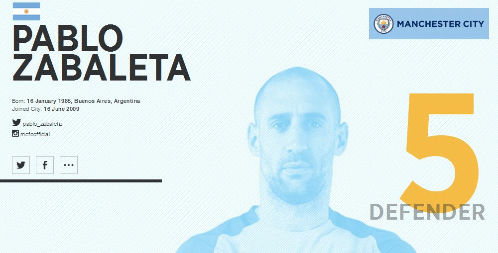 Pablo Zabaleta Bertahan di Manchester City