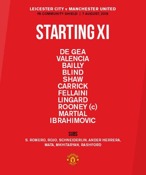 Susunan Pemain Manchester United