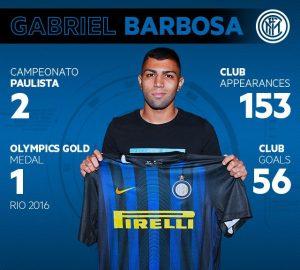Gabriel Barbosa Resmi Bergabung ke Inter Milan