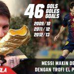 Cetak Brace, Lionel Messi makin dekat dengan El Pichichi