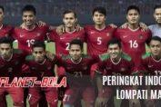 PERINGKAT-INDONESIA-LOMPATI-MALAYSIA
