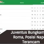 Hasil Liga Italia: Juventus Bungkam AS Roma, Posisi Napoli Terancam
