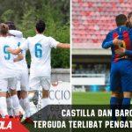 Madrid Castilla dan Barcelona B Terlibat kasus pengaturan Skor