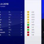 Antonio Conte Meninggalkan Chelsea?
